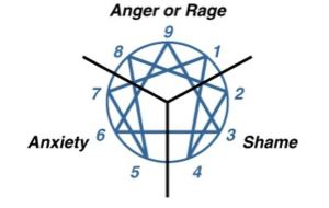 Three Centers